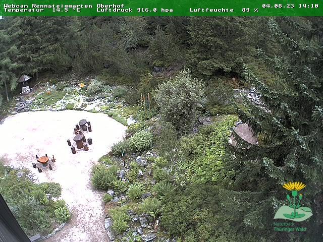 Webcam Ski Resort Oberhof Rennsteiggarten - Thuringian Forest